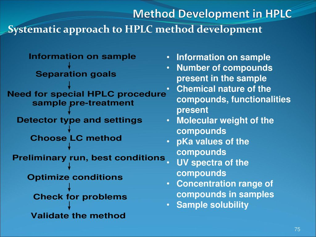 HPLC – Basic Principles and Instrumentation - ppt download