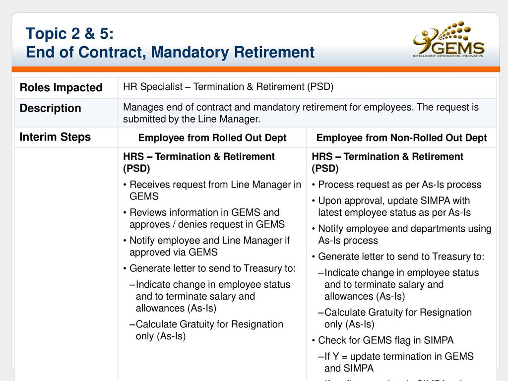 Release 2A Interim Solutions: 10 0 Employee Termination & Retirement