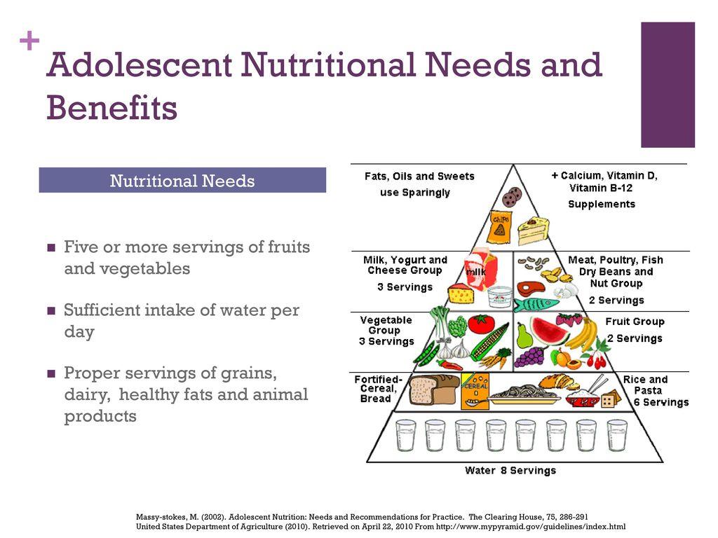 Male nutritional needs teen