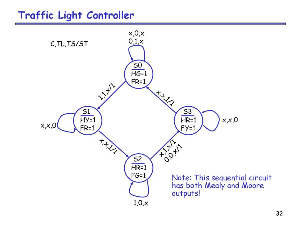 Synchronous Sequential Circuit Design Ppt Download Traffic Signal Timer Light Controller