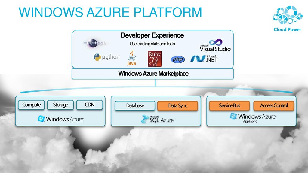 Extending Your On-Premises Apps with the Windows Azure Platform