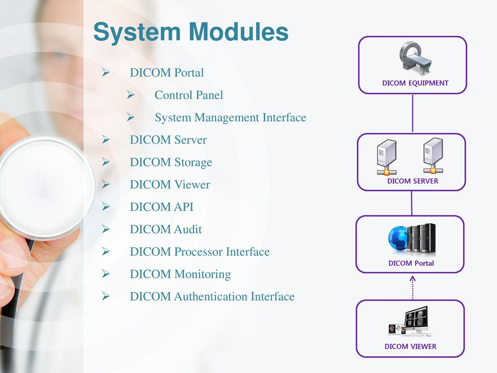DICOM Network services - ppt download