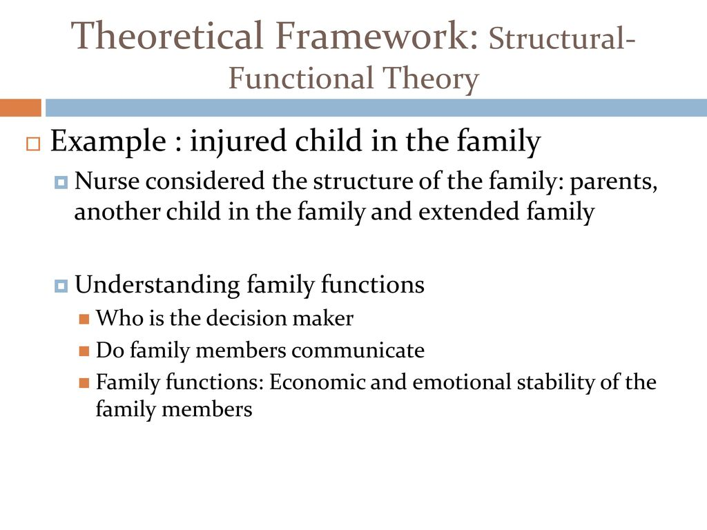 Individual Family Community Health Ppt Download