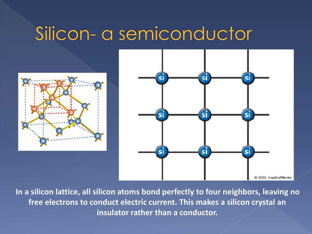 Photovoltaics Direct Conversion Of Sunlight To Electricity Ppt Electrical Circuits Howstuffworks 11 Silicon A Semiconductor