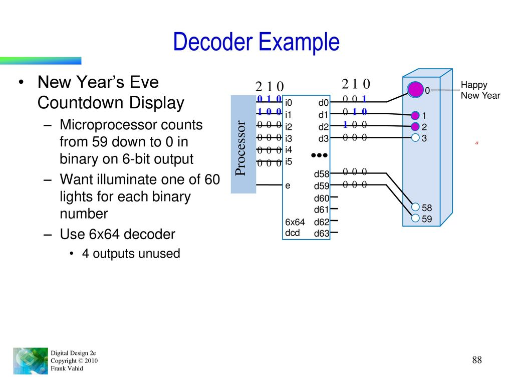 Chapter 1 Introduction Ppt Download D61 Wiring Diagram 88 Decoder