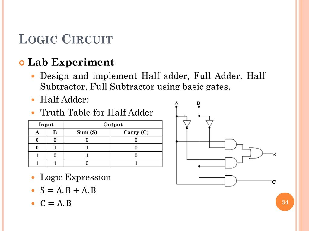 Half Subtractor Truth Table Logic Diagram For The Basic Gates Combinational Circuits Download 1024x768
