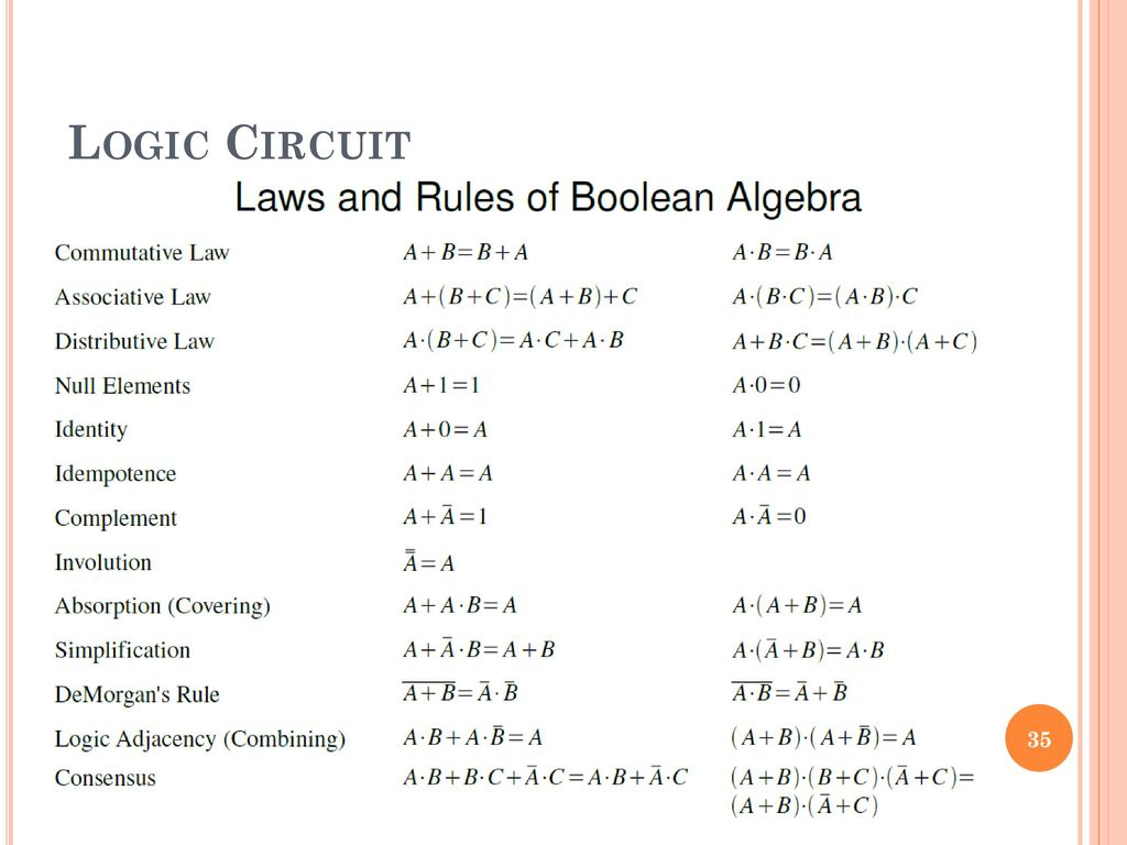 The Basic Gates Combinational Logic Circuits Ppt Download Related Keywords Suggestions Long 35 Circuit