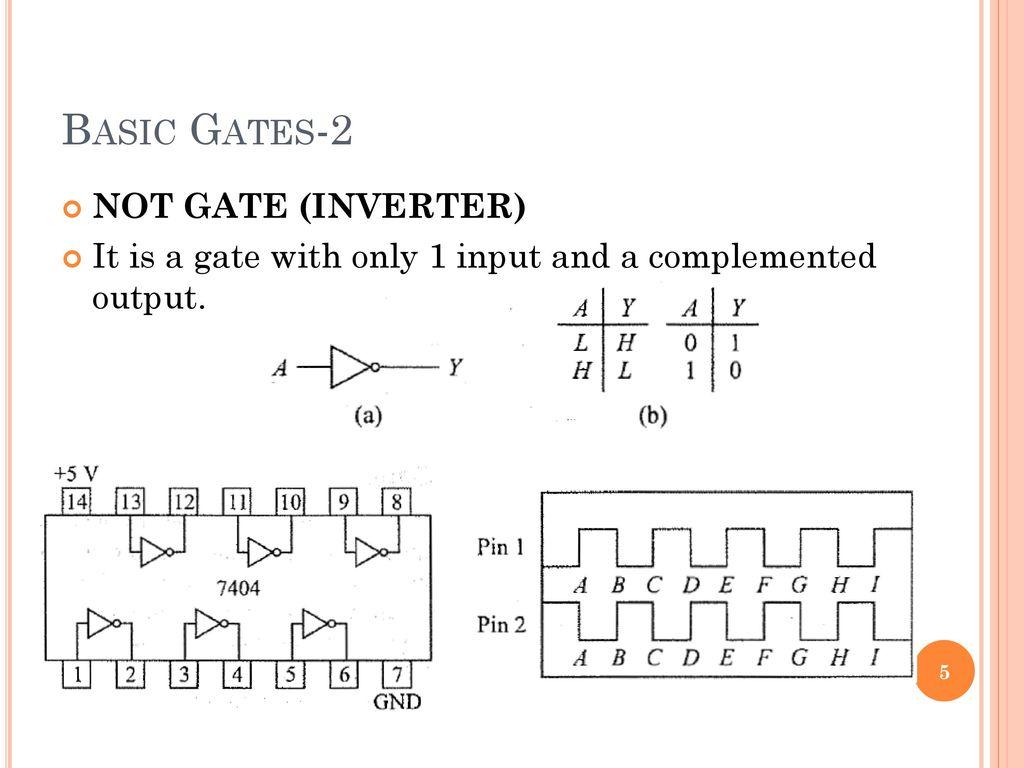 5 Basic Gates-2 ...
