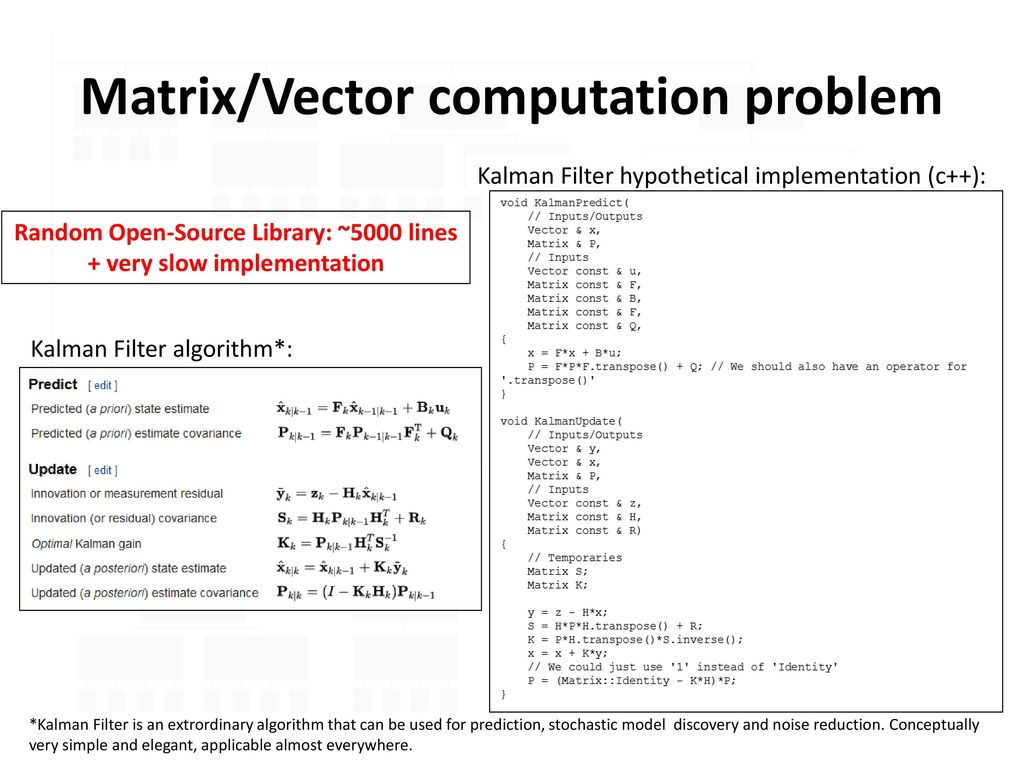 The Consequences Of Poor Vectorization - ppt download