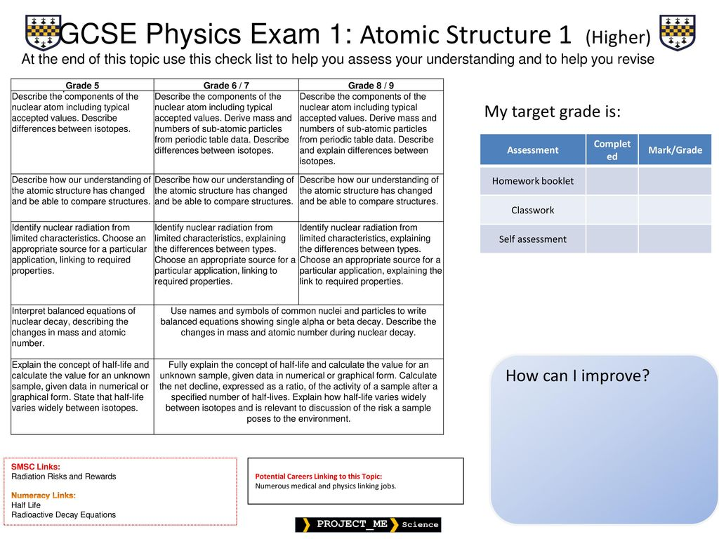 Physics Exam 1 Energy Foundation Ppt Download Thus The Drawforce Curve Would Be A Straight Line Static 10 Gcse