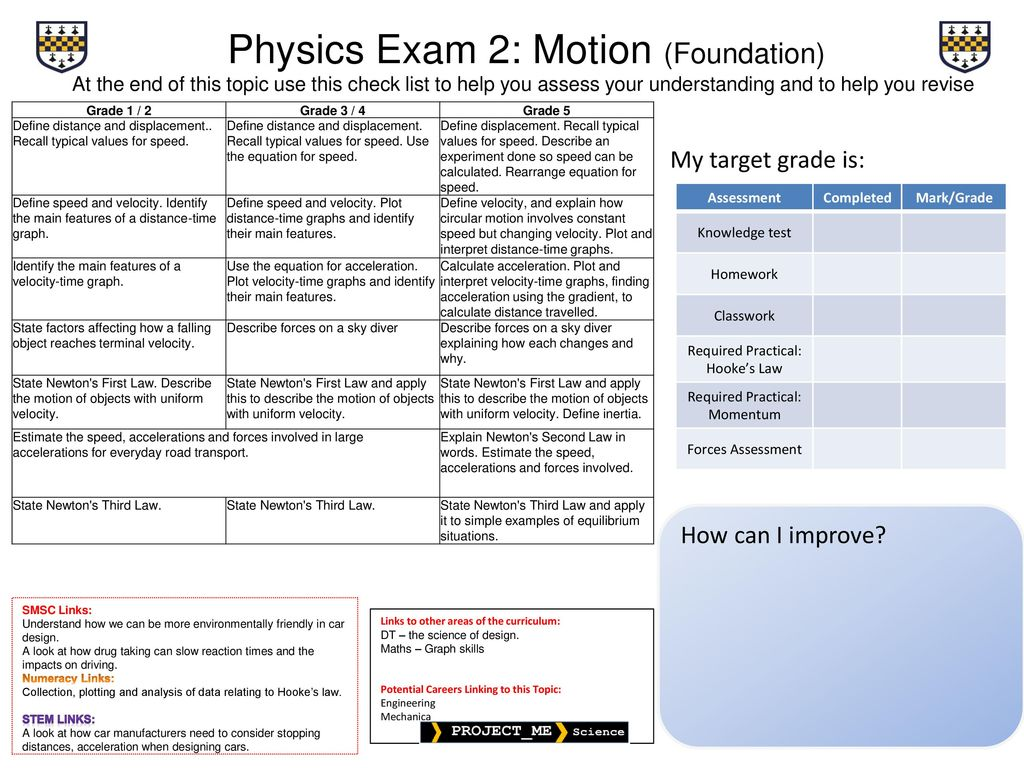 Physics Exam 1 Energy Foundation Ppt Download Thus The Drawforce Curve Would Be A Straight Line Static 15
