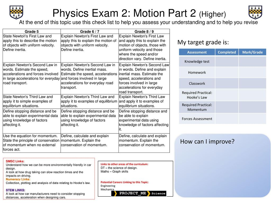 Physics Exam 1 Energy Foundation Ppt Download Thus The Drawforce Curve Would Be A Straight Line Static 17