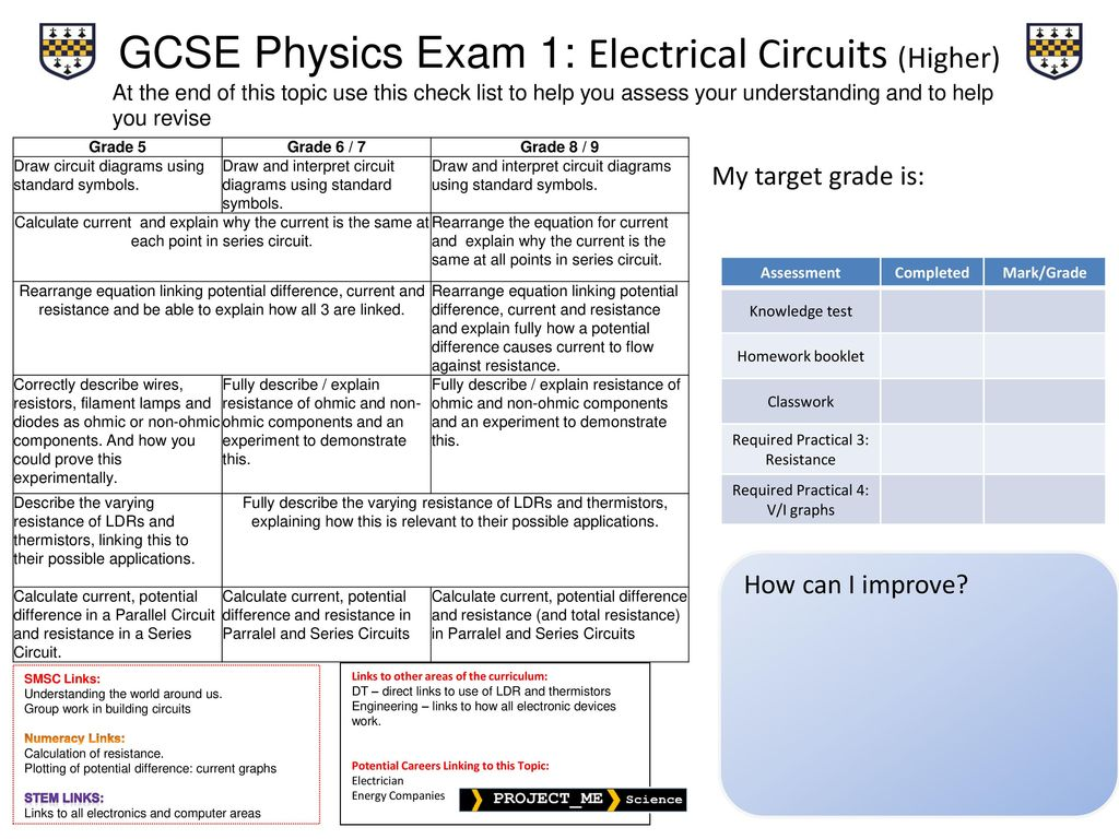 Circuit Diagram Symbols Grade 6 Trusted Wiring Diagrams Gcse Physics Exam 1 Energy Foundation Ppt Download Basic Electrical