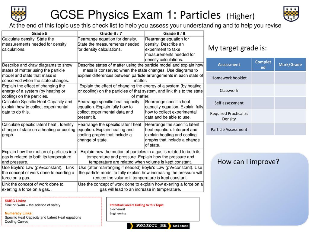 Physics Exam 1 Energy Foundation Ppt Download Thus The Drawforce Curve Would Be A Straight Line Static 8 Gcse