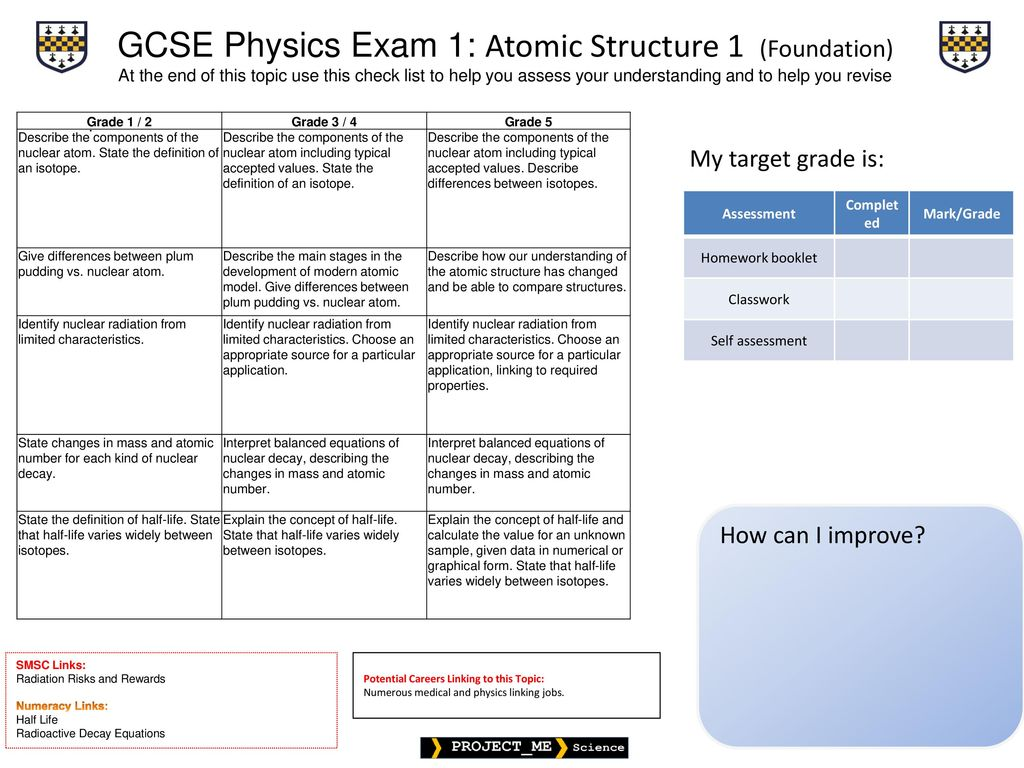 Physics Exam 1 Energy Foundation Ppt Download Generating Electricity Gcserevision 9 Gcse