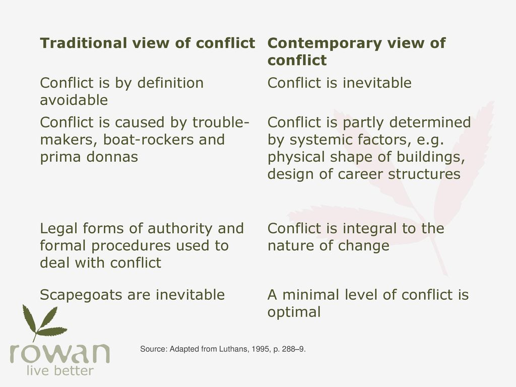 traditional view of conflict