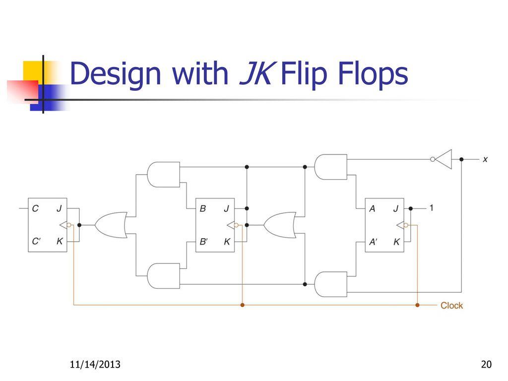Csce 211 Digital Logic Design Ppt Download Block Diagram Jk Flip Flop With Flops