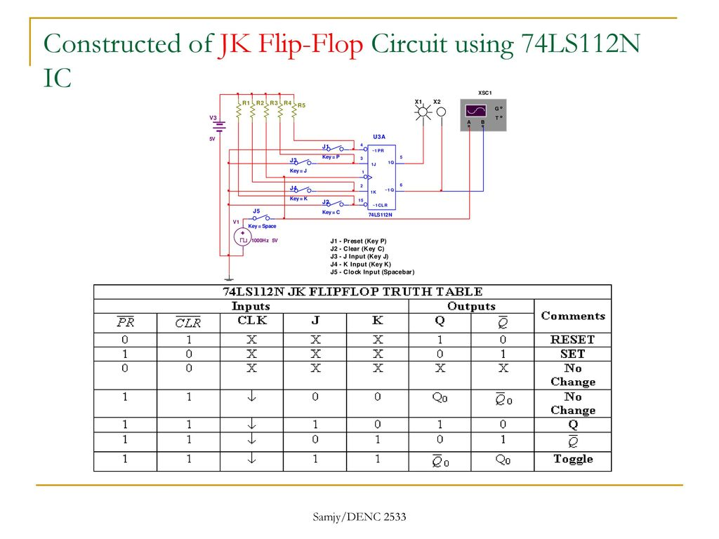 Digital Electronics With Multisim Ppt Download Logic Diagram Of Jk Flip Flop Constructed Circuit Using 74ls112n Ic