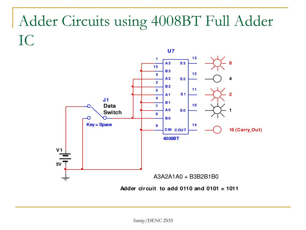 Digital Electronics With Multisim Ppt Download Full Adder Diagram Circuits Using 4008bt Ic