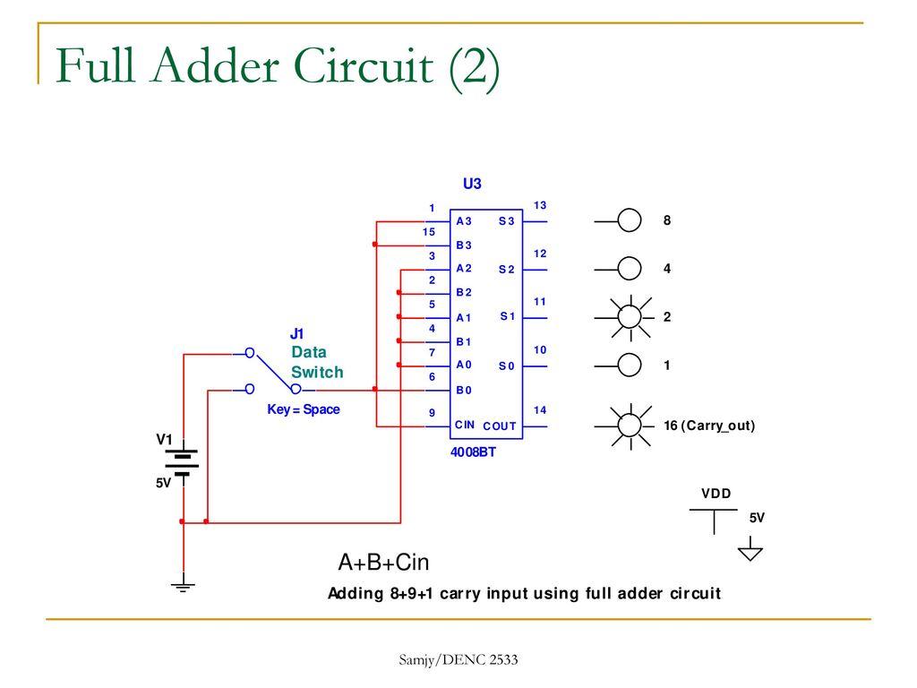 Digital Electronics With Multisim Ppt Download Full Adder Diagram 8 Circuit 2 A B Cin Samjy Denc 2533