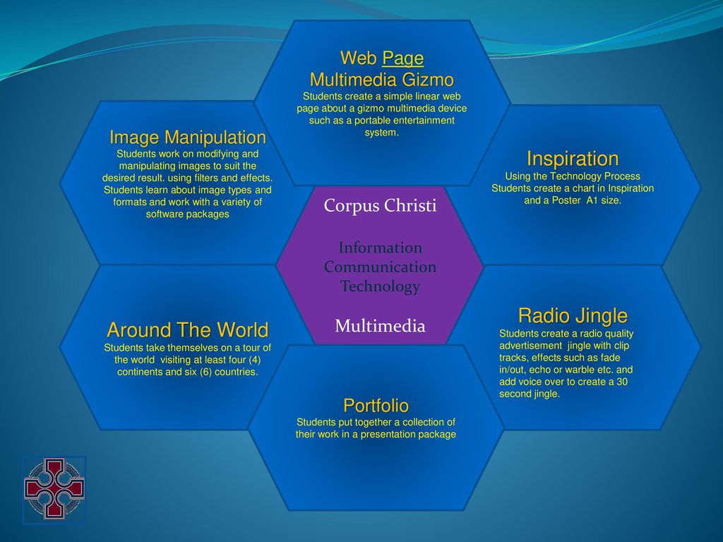 Welcome Multimedia Year ppt download