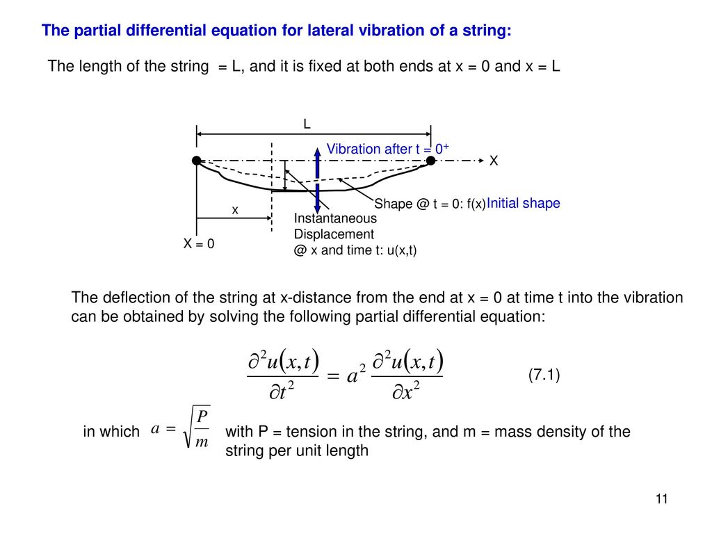 Introduction to Partial Differential Equations - ppt download