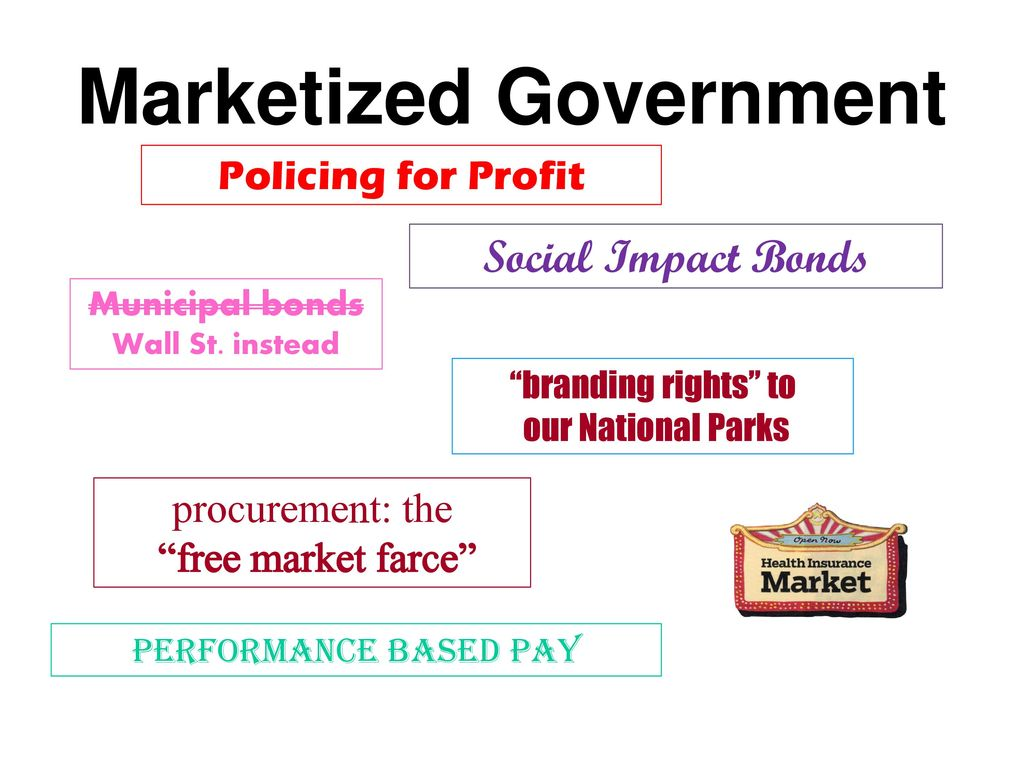 Public Goods and Public Value - ppt download
