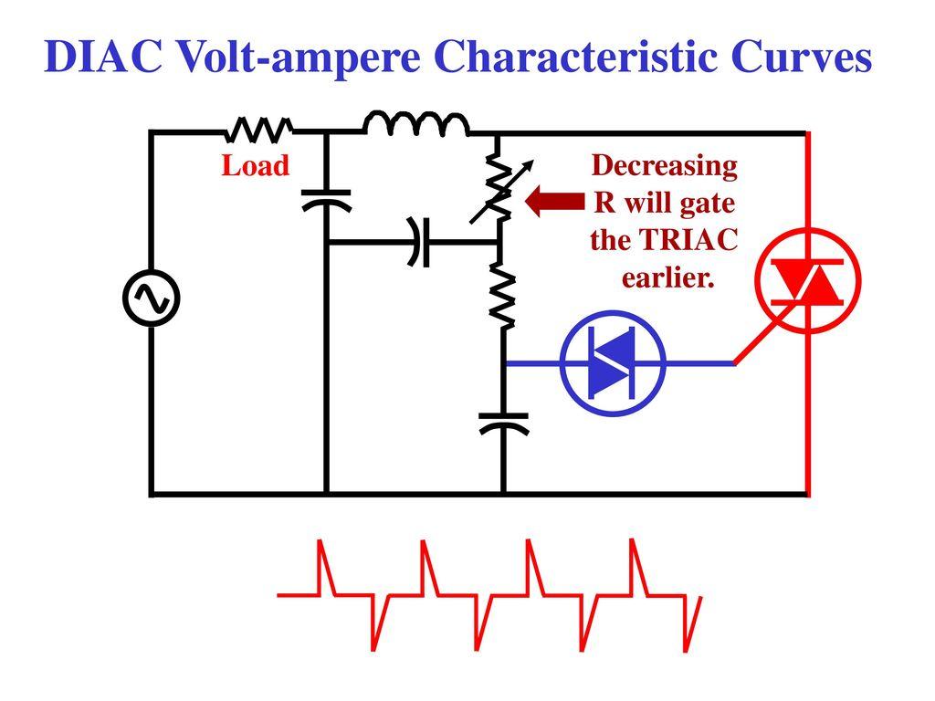 Principles Applications Ppt Download Scrvoltamperecharacteristics Electronic Circuits And Diagram Diac Volt Ampere Characteristic Curves