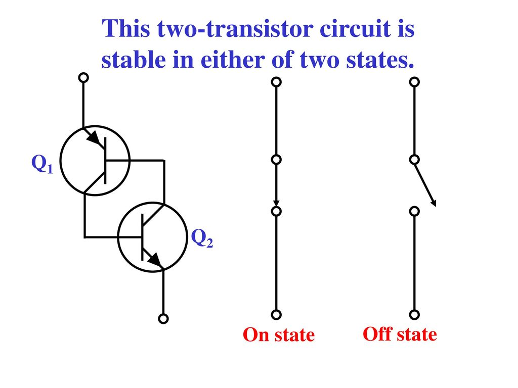 Principles Applications Ppt Download Scrturnoff Characteristics Electronic Circuits And Diagram This Two Transistor Circuit Is Stable In Either Of States