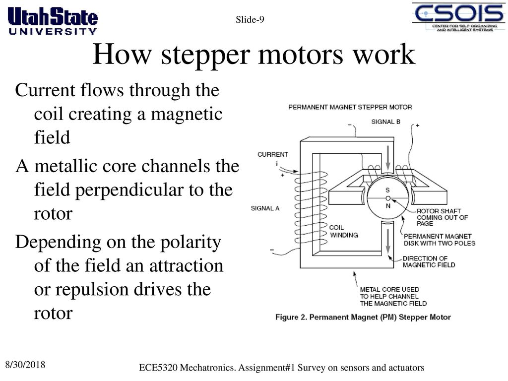 Literature Survey On Sensors And Actuators Topic Stepper Motor Dc Motors Used As How Work