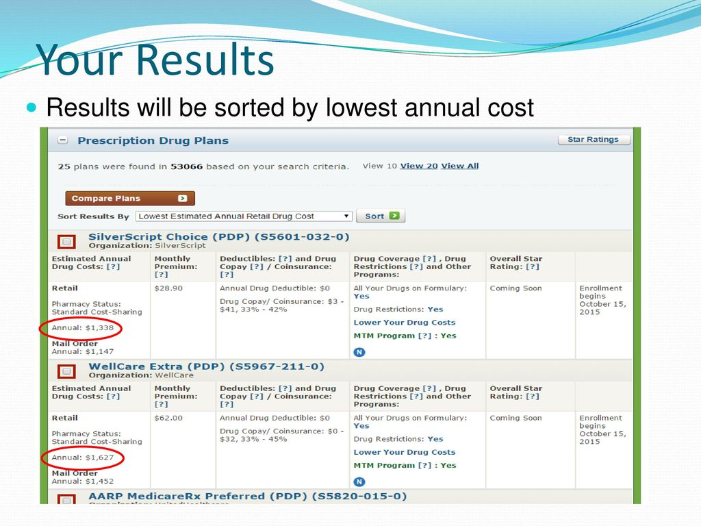 31 Your Results Will Be Sorted By Lowest Annual Cost