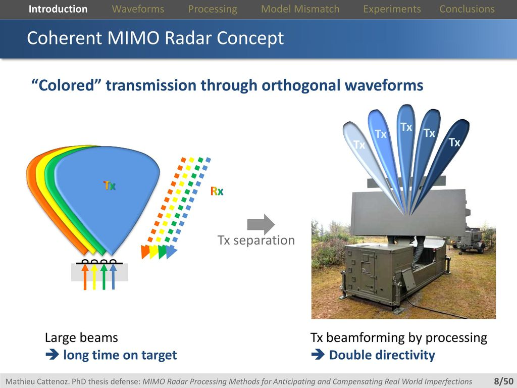 Mimo Radar Matlab