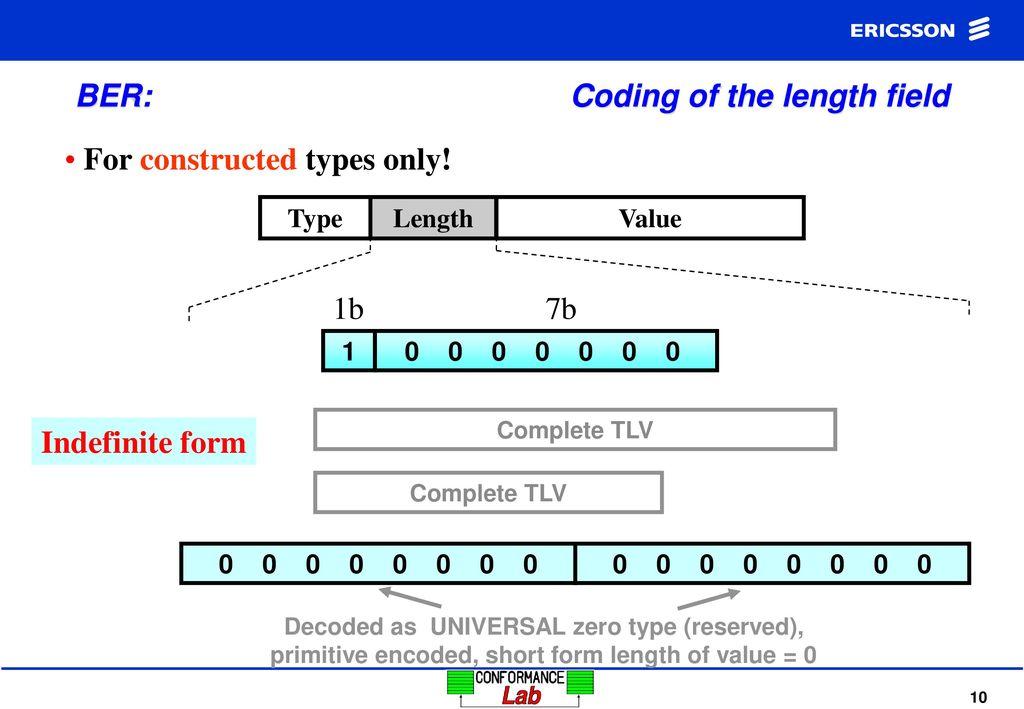 ASN 1: encoding Gusztáv ADAMIS BME TMIT - ppt download