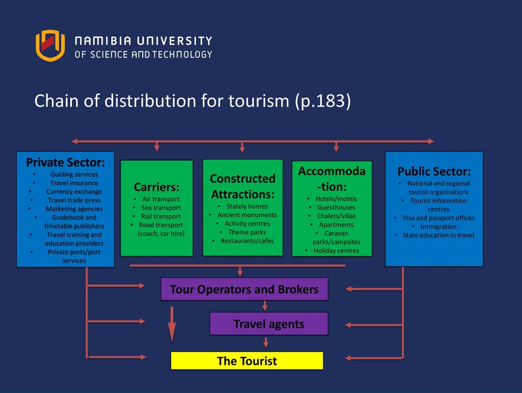 how do tour operators work with transport providers