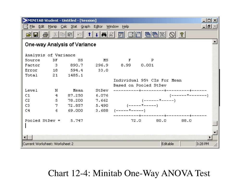 Chart 12-3: Excel One-Way ANOVA Test - ppt download