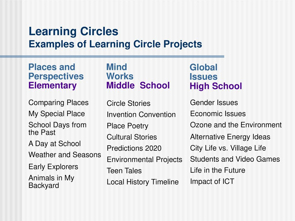 learning circles examples of learning circle projects