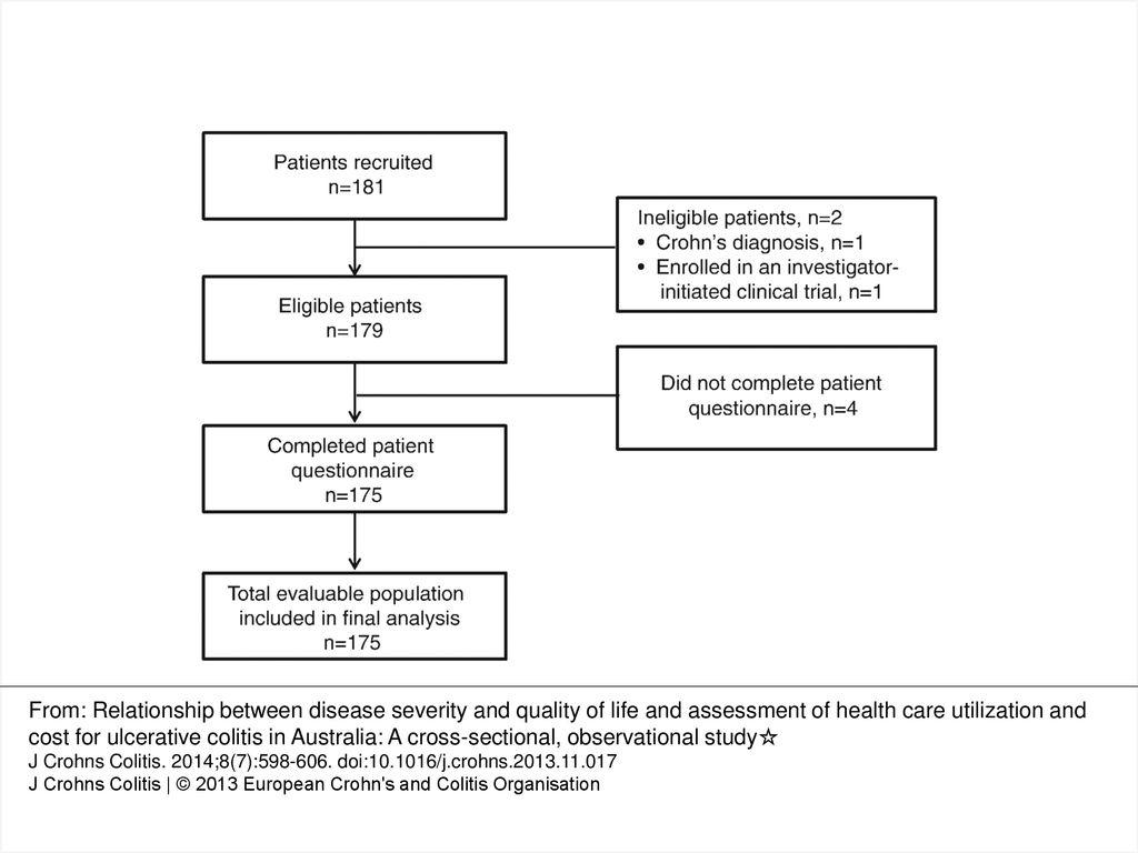 1 Patient Enrollment Flow Chart Ppt Download
