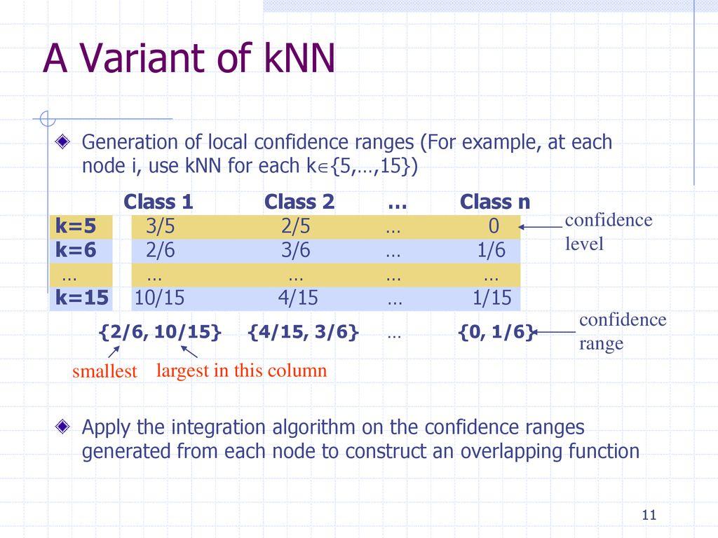 ECE 471/571 – Lecture 18 Classifier Fusion 04/12/ ppt download