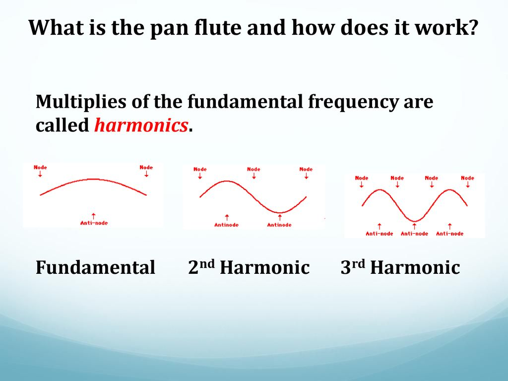 What is a pan flute and how does it work? - ppt download
