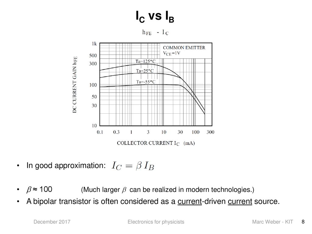 Electronics For Physicists Ppt Download The Transistor In A Century Of