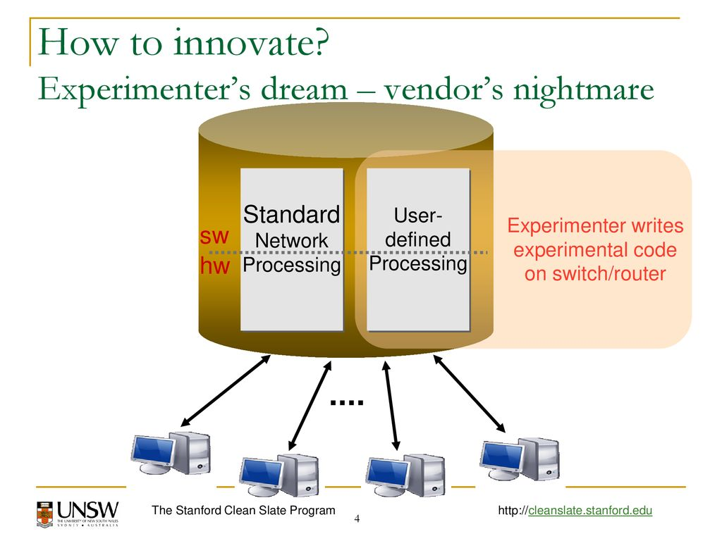 Week 6 Software Defined Networking (SDN): Concepts - ppt