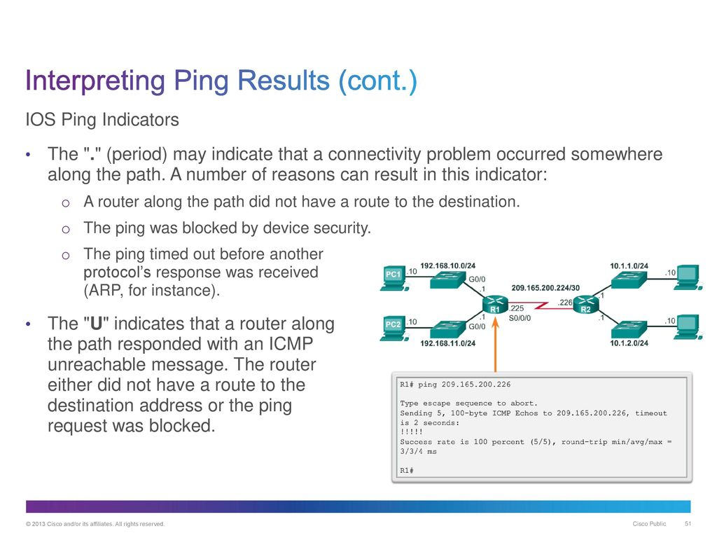 Chapter 11: Build a Small Network - ppt download
