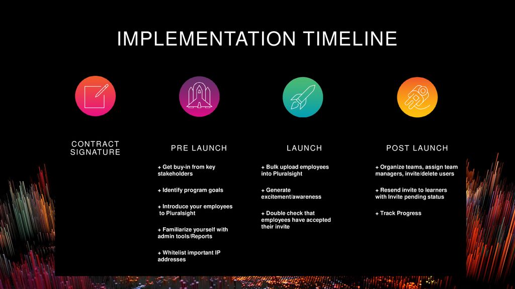 YOUR COMPANY + PLURALSIGHT ONBOARDING PLAN   YOUR COMPANY +