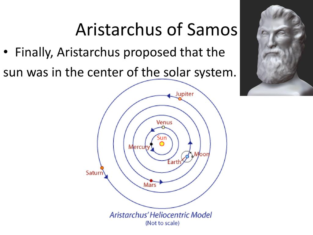 Models Of The Solar System Ppt Download