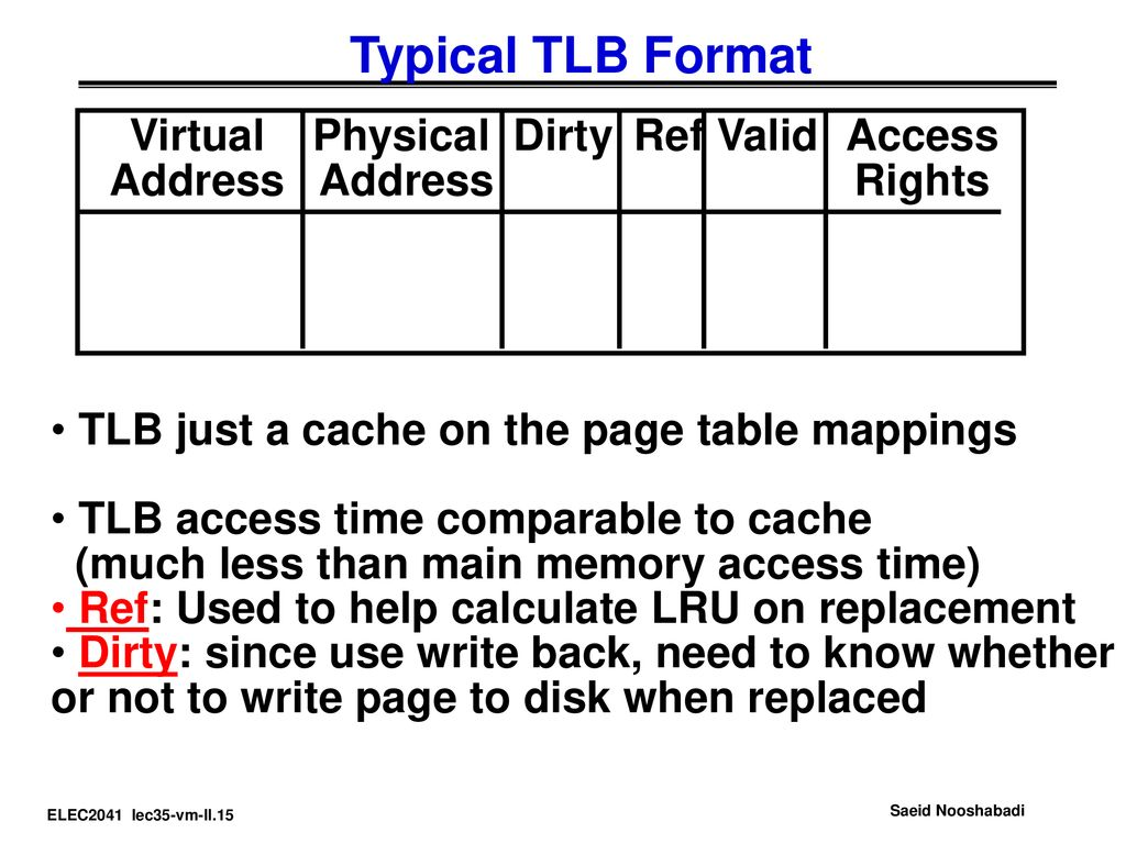 Some Of The Slides Are Adopted From David Patterson Ucb Ppt Download Hardwareblockdiagramjpg 15 Typical
