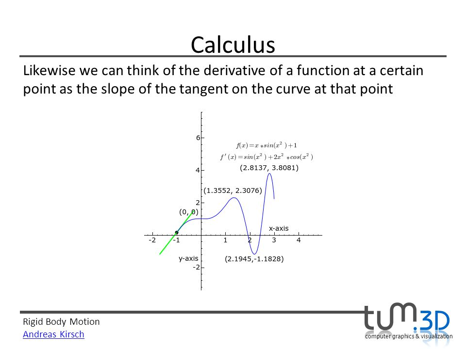 Calculus Likewise we can think of the derivative of a function at a certain point as the slope of the tangent on the curve at that point.