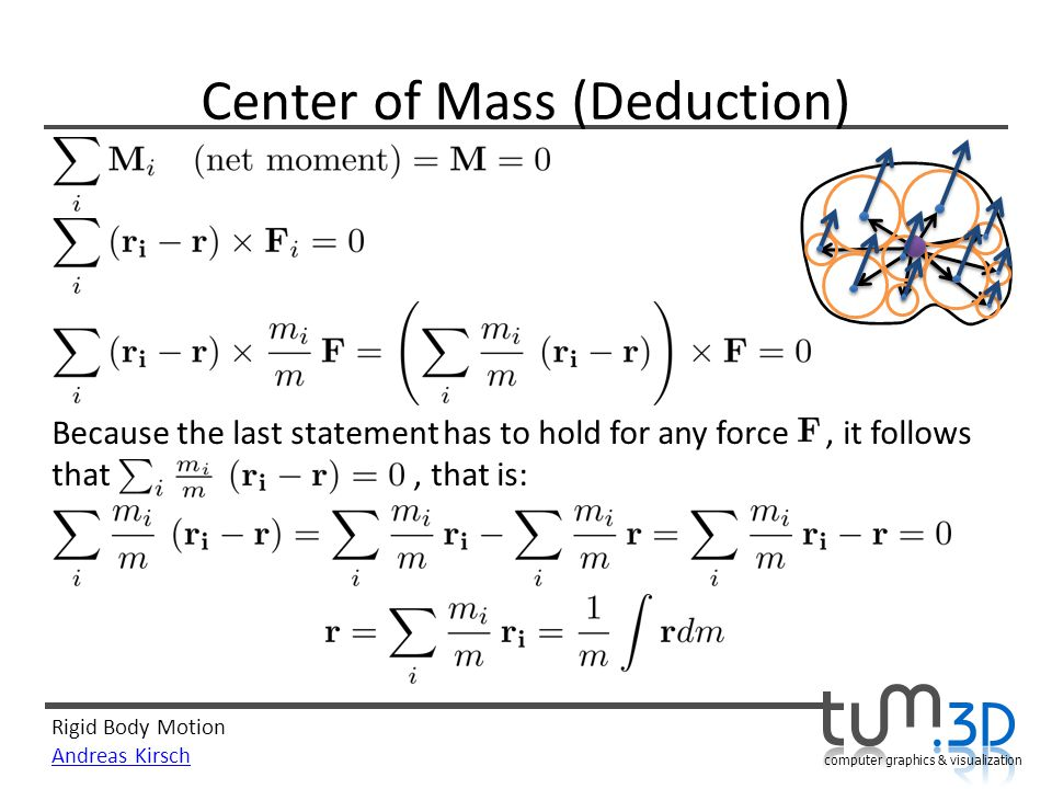 Center of Mass (Deduction)