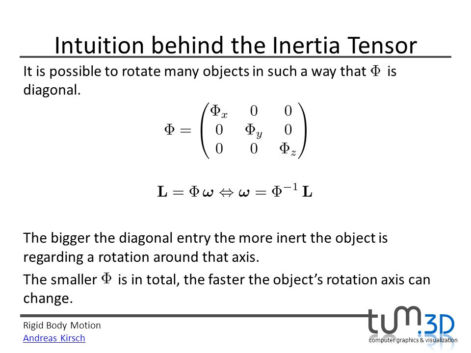 Intuition behind the Inertia Tensor