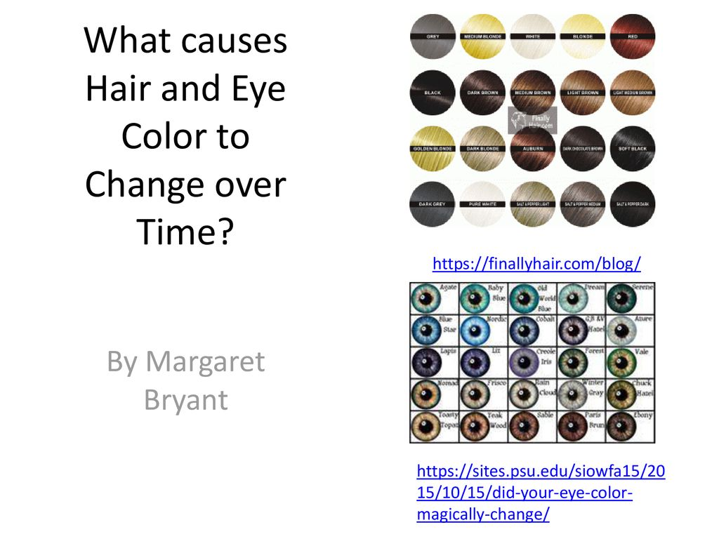 Eyes change over time 17