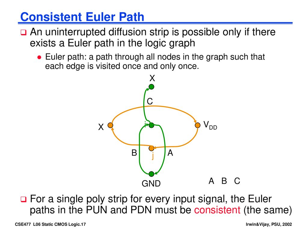 Cse477 Vlsi Digital Circuits Fall 2002 Lecture 06 Static Cmos Logic Euler Diagram Consistent Path An Uninterrupted Diffusion Strip Is Possible Only If There Exists A